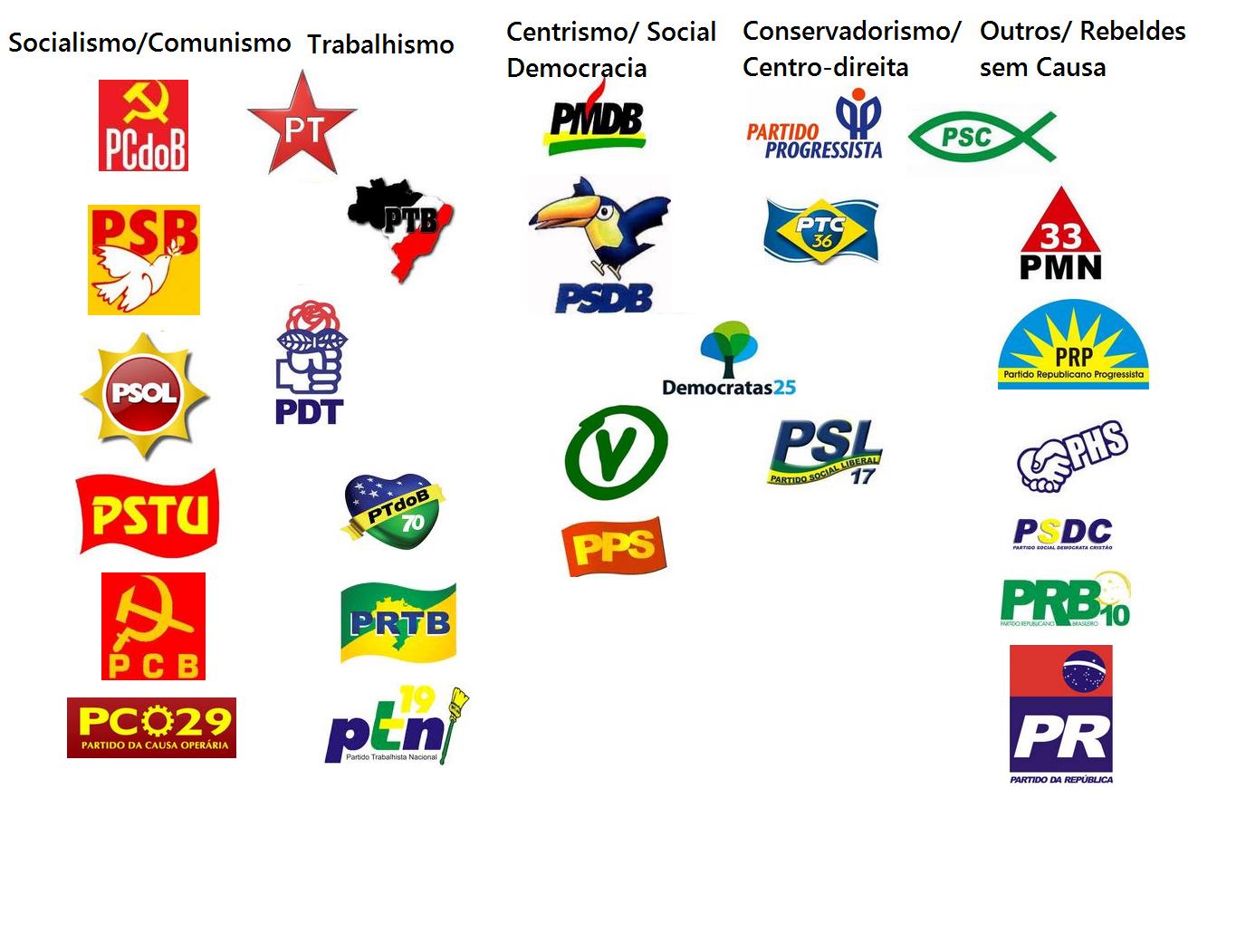 partidos do brasil partidodohumor